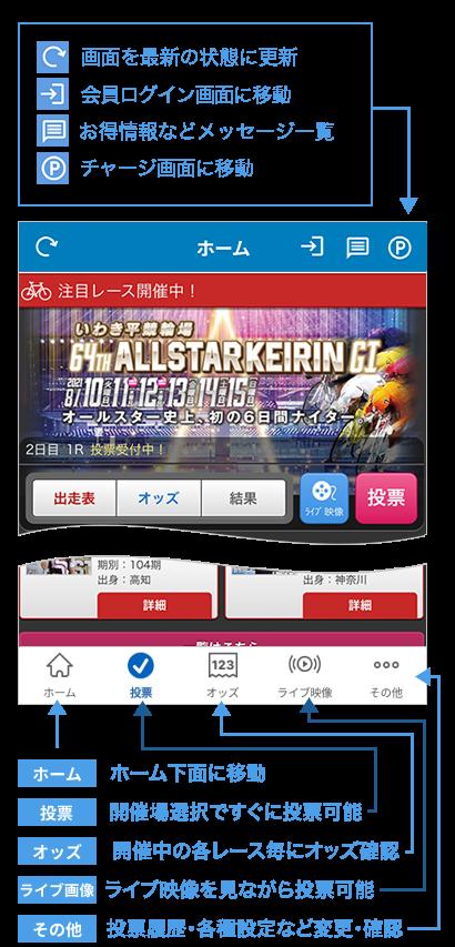 Kドリームスアプリ画面イメージ