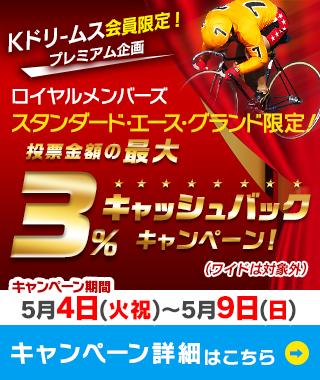 5月4日(火祝)~9日(日) 京王閣競輪G1 日本選手権競輪 キャッシュバックキャンペーン