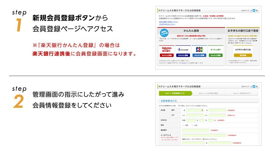 step1新規会員登録ボタンから会員登録ページへアクセス。※『楽天銀行かんたん登録』の場合は 楽天銀行連携後に会員登録画面になります。 step2画面の指示にしたがって進み、会員情報を登録してください