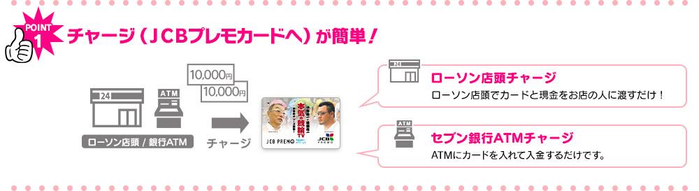 point1:チャージ(JCBプレモカードへ)が簡単!