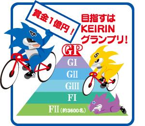 目指すはKEIRINグランプリ! 賞金1億円!