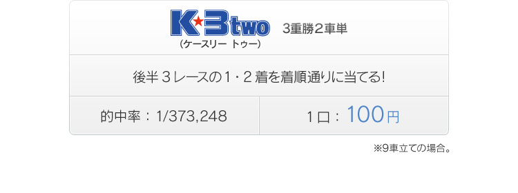K3twoの確率