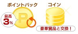 ポイントバック最高3%、コインは豪華賞品と交換!